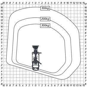 Arbeitsdiagramm HTL 230
